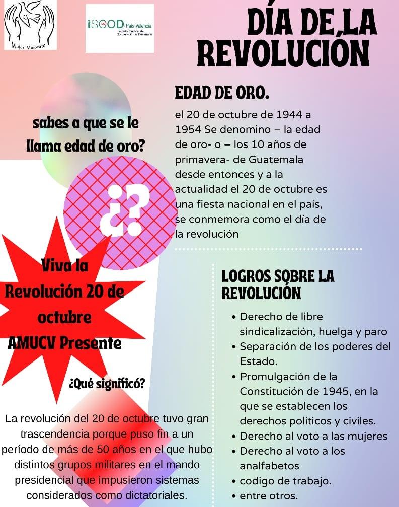 GUATEMALA Día de la Revolución